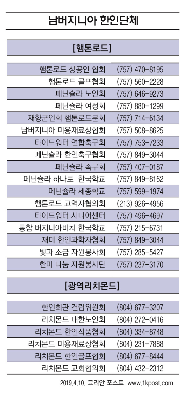 Korean Associations
